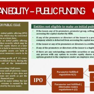 CS Professional – Corporate funding...